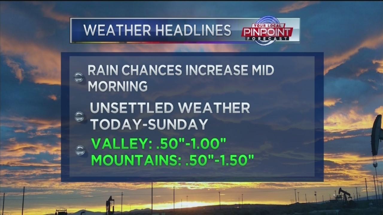 Kevin's Rainy Forecast