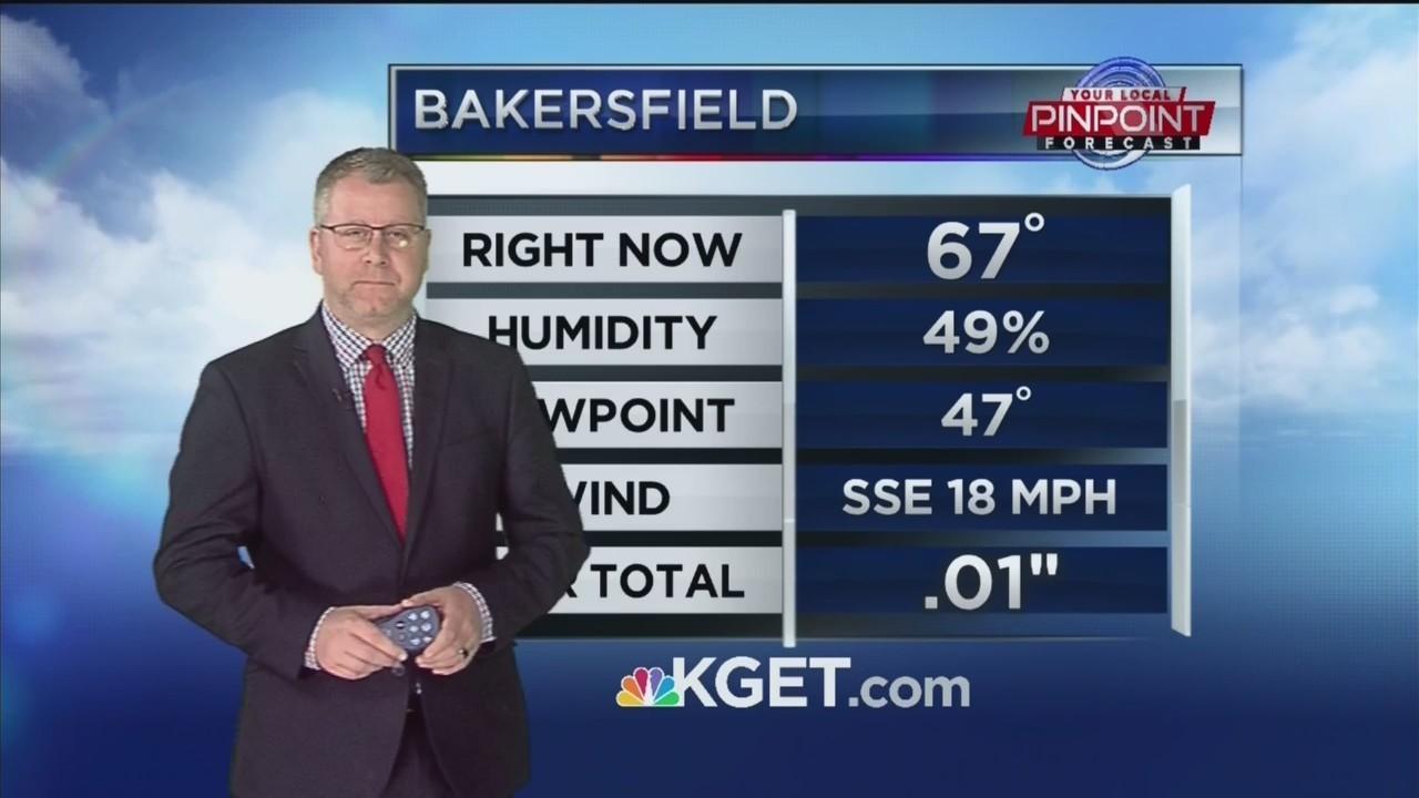 Kevin's Thursday Forecast