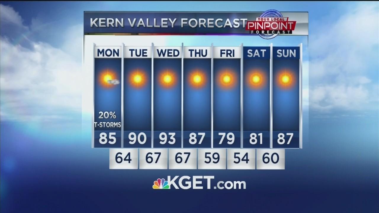 Kern River Valley Forecast 2019.06.03