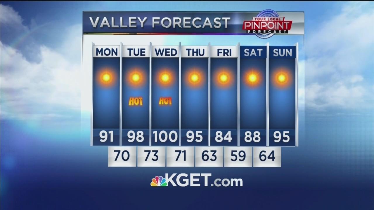 Valley Forecast 2019.06.03